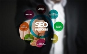 How to Use LSI Keywords to Boost SEO Traffic?