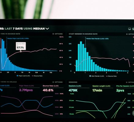Extensions for Working with Analytics